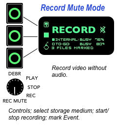 MemorEyes Record Mute Mode